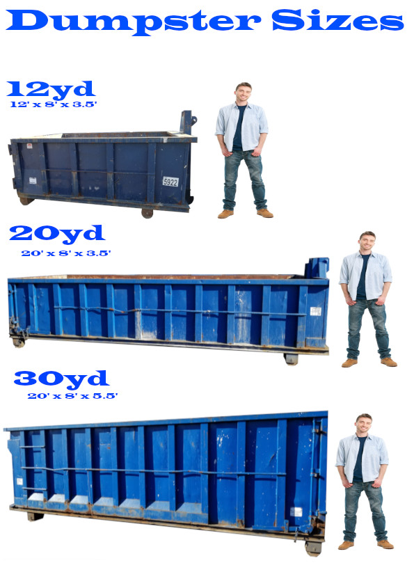 Dimensions And Sizes Fredericksburg Dumpster Rental